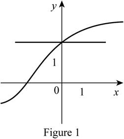 Single Variable Calculus: Concepts and Contexts, Enhanced Edition, Chapter 1.6, Problem 18E