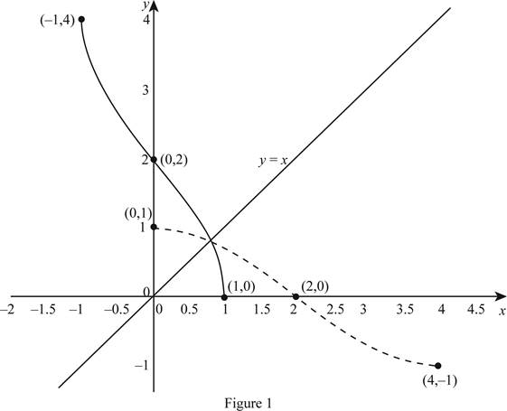Single Variable Calculus: Concepts and Contexts, Enhanced Edition, Chapter 1.6, Problem 30E