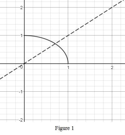 Single Variable Calculus: Concepts and Contexts, Enhanced Edition, Chapter 1.6, Problem 31E