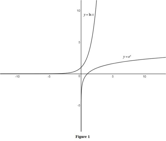 Single Variable Calculus: Concepts and Contexts, Enhanced Edition, Chapter 1.6, Problem 34E