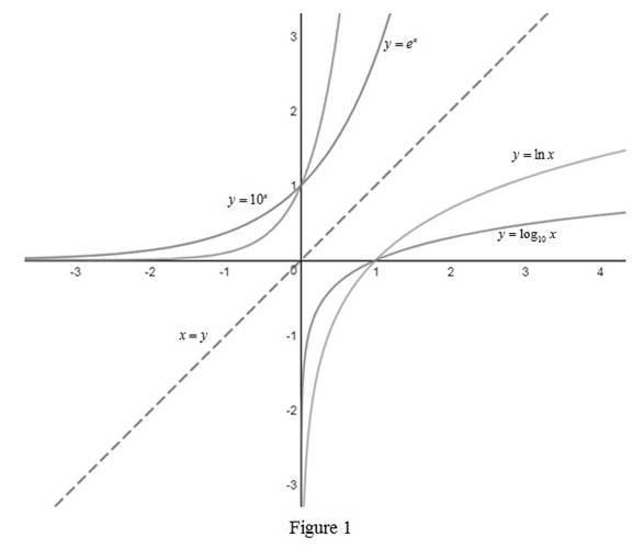 Single Variable Calculus: Concepts and Contexts, Enhanced Edition, Chapter 1.6, Problem 44E