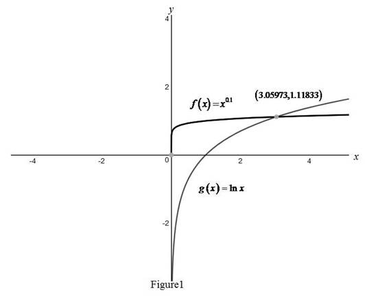 Single Variable Calculus: Concepts and Contexts, Enhanced Edition, Chapter 1.6, Problem 46E , additional homework tip  1