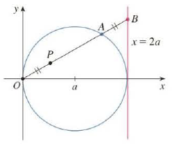 Chapter 10.1, Problem 44E, (a) Find parametric equations for the set of all points P as shown in the figure such that |OP| =