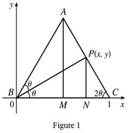Single Variable Calculus: Concepts and Contexts, Enhanced Edition, Chapter 2, Problem 10P , additional homework tip  1