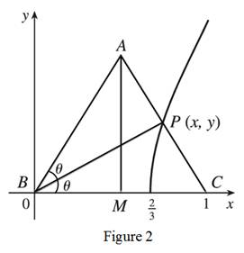 Single Variable Calculus: Concepts and Contexts, Enhanced Edition, Chapter 2, Problem 10P , additional homework tip  2