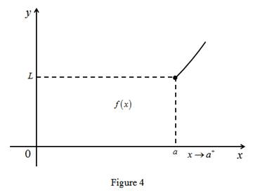 Single Variable Calculus: Concepts and Contexts, Enhanced Edition, Chapter 2, Problem 1RCC , additional homework tip  4