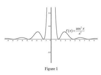 Single Variable Calculus: Concepts and Contexts, Enhanced Edition, Chapter 2, Problem 19RE