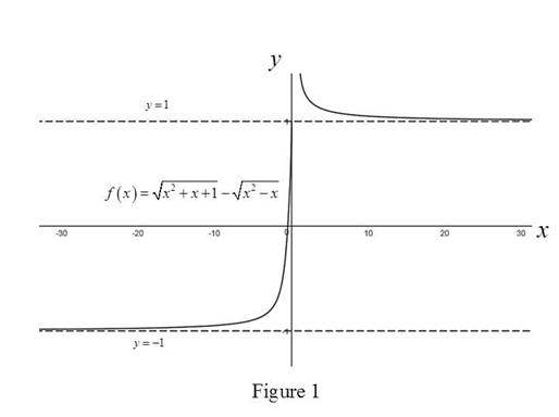 Single Variable Calculus: Concepts and Contexts, Enhanced Edition, Chapter 2, Problem 20RE