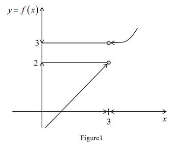 Single Variable Calculus: Concepts and Contexts, Enhanced Edition, Chapter 2, Problem 2RCC , additional homework tip  1