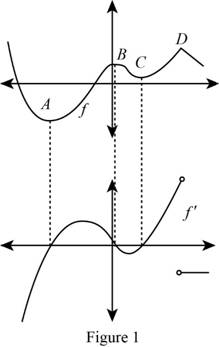 Single Variable Calculus: Concepts and Contexts, Enhanced Edition, Chapter 2, Problem 36RE