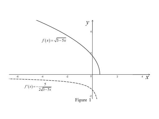 Single Variable Calculus: Concepts and Contexts, Enhanced Edition, Chapter 2, Problem 37RE