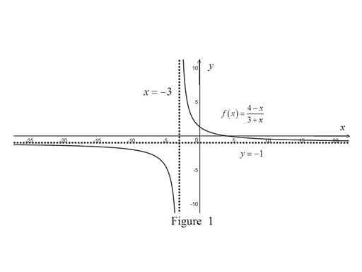 Single Variable Calculus: Concepts and Contexts, Enhanced Edition, Chapter 2, Problem 38RE , additional homework tip  1