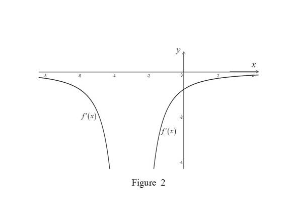 Single Variable Calculus: Concepts and Contexts, Enhanced Edition, Chapter 2, Problem 38RE , additional homework tip  2