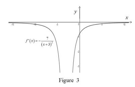 Single Variable Calculus: Concepts and Contexts, Enhanced Edition, Chapter 2, Problem 38RE , additional homework tip  3