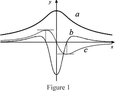 Single Variable Calculus: Concepts and Contexts, Enhanced Edition, Chapter 2, Problem 40RE