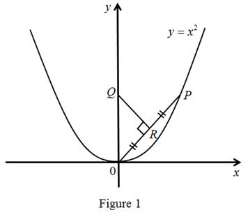 Single Variable Calculus: Concepts and Contexts, Enhanced Edition, Chapter 2, Problem 4P