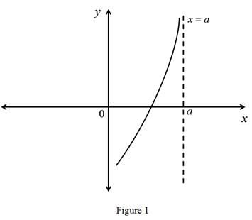 Single Variable Calculus: Concepts and Contexts, Enhanced Edition, Chapter 2, Problem 5RCC , additional homework tip  1