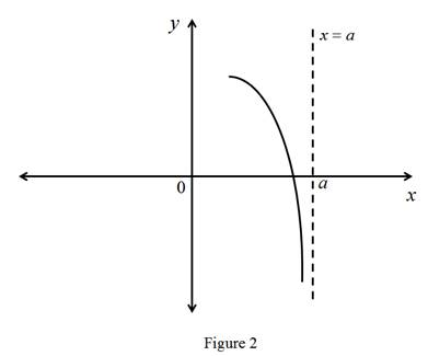Single Variable Calculus: Concepts and Contexts, Enhanced Edition, Chapter 2, Problem 5RCC , additional homework tip  2
