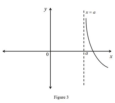 Single Variable Calculus: Concepts and Contexts, Enhanced Edition, Chapter 2, Problem 5RCC , additional homework tip  3
