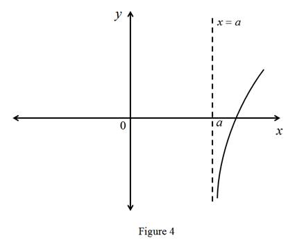 Single Variable Calculus: Concepts and Contexts, Enhanced Edition, Chapter 2, Problem 5RCC , additional homework tip  4