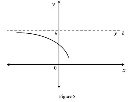 Single Variable Calculus: Concepts and Contexts, Enhanced Edition, Chapter 2, Problem 5RCC , additional homework tip  5