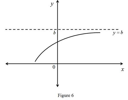 Single Variable Calculus: Concepts and Contexts, Enhanced Edition, Chapter 2, Problem 5RCC , additional homework tip  6