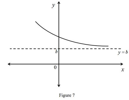 Single Variable Calculus: Concepts and Contexts, Enhanced Edition, Chapter 2, Problem 5RCC , additional homework tip  7