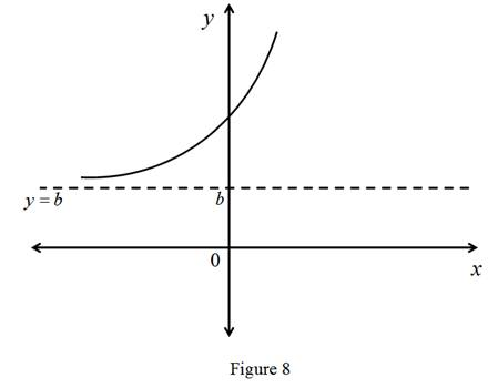 Single Variable Calculus: Concepts and Contexts, Enhanced Edition, Chapter 2, Problem 5RCC , additional homework tip  8