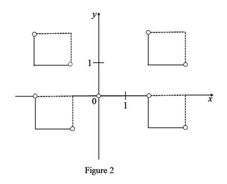 Single Variable Calculus: Concepts and Contexts, Enhanced Edition, Chapter 2, Problem 6P , additional homework tip  2
