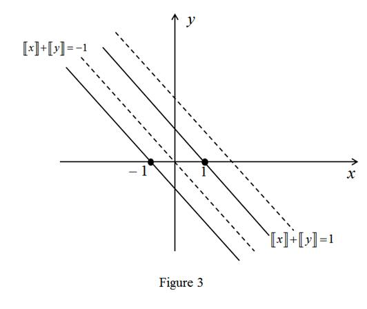 Single Variable Calculus: Concepts and Contexts, Enhanced Edition, Chapter 2, Problem 6P , additional homework tip  3