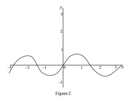 Single Variable Calculus: Concepts and Contexts, Enhanced Edition, Chapter 2, Problem 6RCC , additional homework tip  2