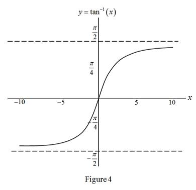 Single Variable Calculus: Concepts and Contexts, Enhanced Edition, Chapter 2, Problem 6RCC , additional homework tip  4