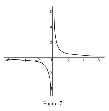 Single Variable Calculus: Concepts and Contexts, Enhanced Edition, Chapter 2, Problem 6RCC , additional homework tip  7