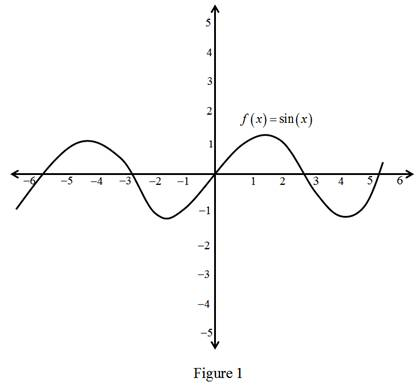 Single Variable Calculus: Concepts and Contexts, Enhanced Edition, Chapter 2, Problem 7RCC