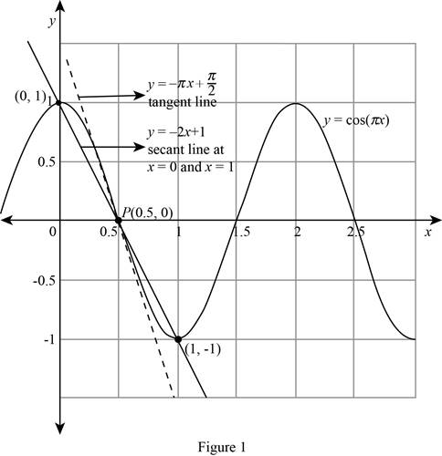 Single Variable Calculus: Concepts and Contexts, Enhanced Edition, Chapter 2.1, Problem 4E