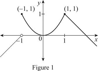 Single Variable Calculus: Concepts and Contexts, Enhanced Edition, Chapter 2.2, Problem 7E
