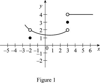Single Variable Calculus: Concepts and Contexts, Enhanced Edition, Chapter 2.2, Problem 15E