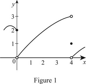 Single Variable Calculus: Concepts and Contexts, Enhanced Edition, Chapter 2.2, Problem 16E