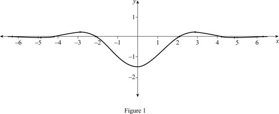 Single Variable Calculus: Concepts and Contexts, Enhanced Edition, Chapter 2.2, Problem 25E , additional homework tip  1