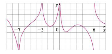 Chapter 2.2, Problem 9E, For the function f whose graph is shown, state the following. (a) limx7f(x) (b) limx3f(x) (c)
