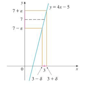 Chapter 2.4, Problem 16E, Prove the statement using the ,  definition of a limit and illustrate with a diagram like Figure 9.