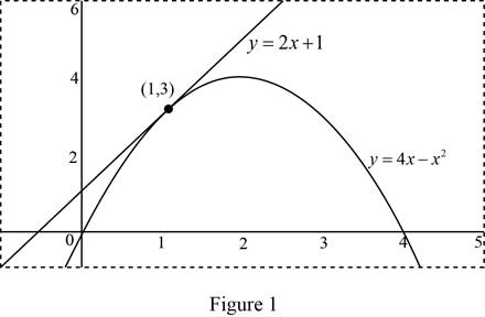 Single Variable Calculus: Concepts and Contexts, Enhanced Edition, Chapter 2.6, Problem 3E , additional homework tip  1