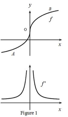 Single Variable Calculus: Concepts and Contexts, Enhanced Edition, Chapter 2.7, Problem 11E