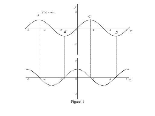Single Variable Calculus: Concepts and Contexts, Enhanced Edition, Chapter 2.7, Problem 14E