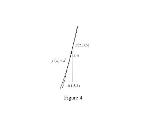 Single Variable Calculus: Concepts and Contexts, Enhanced Edition, Chapter 2.7, Problem 17E , additional homework tip  4
