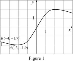 Single Variable Calculus: Concepts and Contexts, Enhanced Edition, Chapter 2.7, Problem 1E , additional homework tip  1