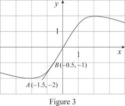 Single Variable Calculus: Concepts and Contexts, Enhanced Edition, Chapter 2.7, Problem 1E , additional homework tip  3
