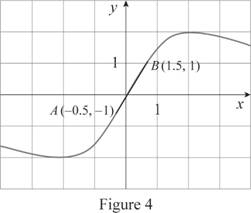 Single Variable Calculus: Concepts and Contexts, Enhanced Edition, Chapter 2.7, Problem 1E , additional homework tip  4