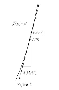 Single Variable Calculus: Concepts and Contexts, Enhanced Edition, Chapter 2.7, Problem 18E , additional homework tip  5