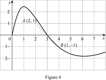 Single Variable Calculus: Concepts and Contexts, Enhanced Edition, Chapter 2.7, Problem 2E , additional homework tip  4